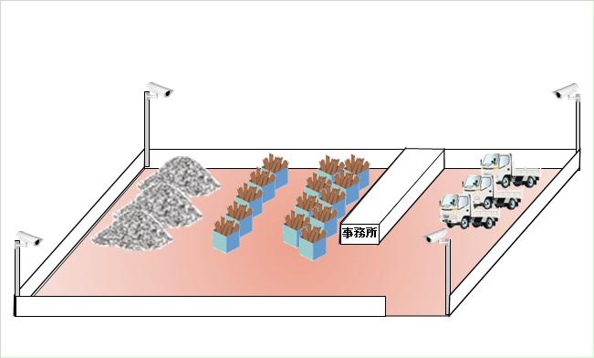 設置事例茨城県産廃・金属置き場