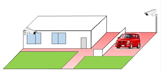 設置事例埼玉県一般家庭駐車場車庫・玄関
